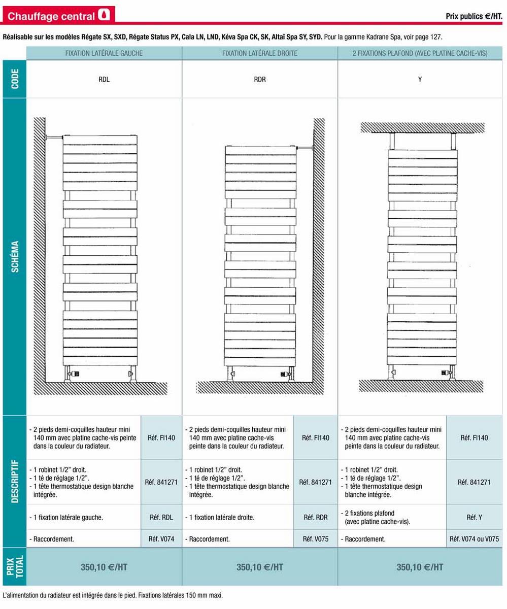Acova Garantie en ce qui concerne sèche-serviette acova - cala eau chaude 880w ln-168-050 - vita habitat