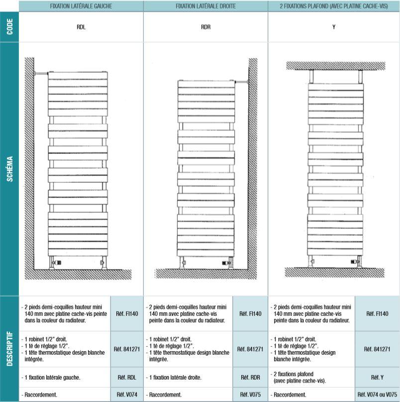 option claustra seche-serviettes altai spa