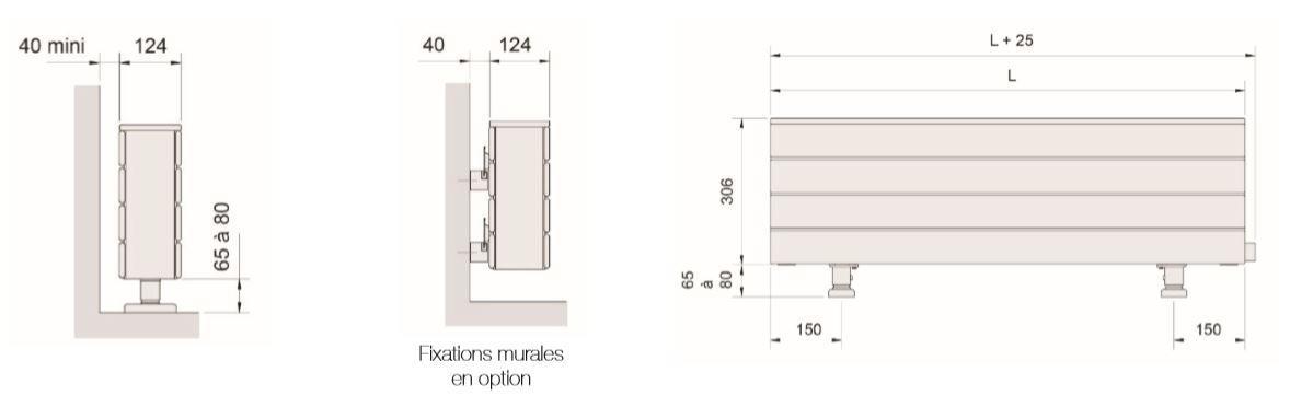 Dimensions Fassane plinthe ACOVA