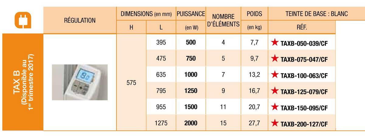 dimensions radiateur acova atoll lcd taxb