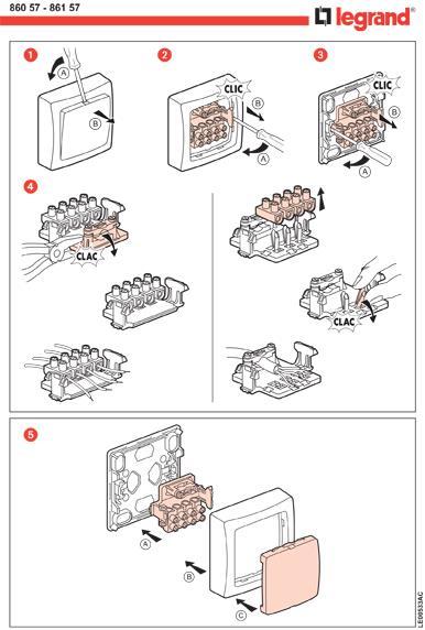 comment brancher une sortie de cables