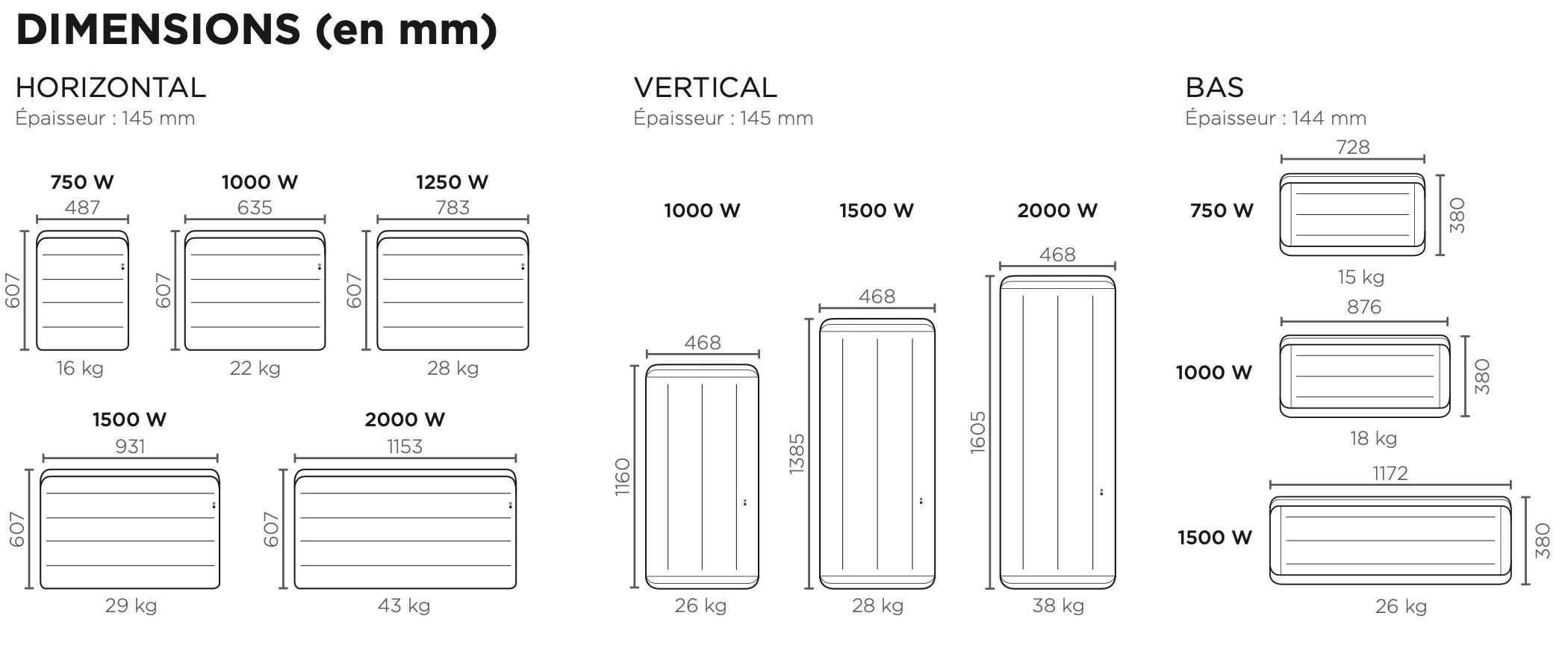 Radiateur lectrique fonte 1000w equateur 3 bas blanc Radiateur electrique sous fenetre