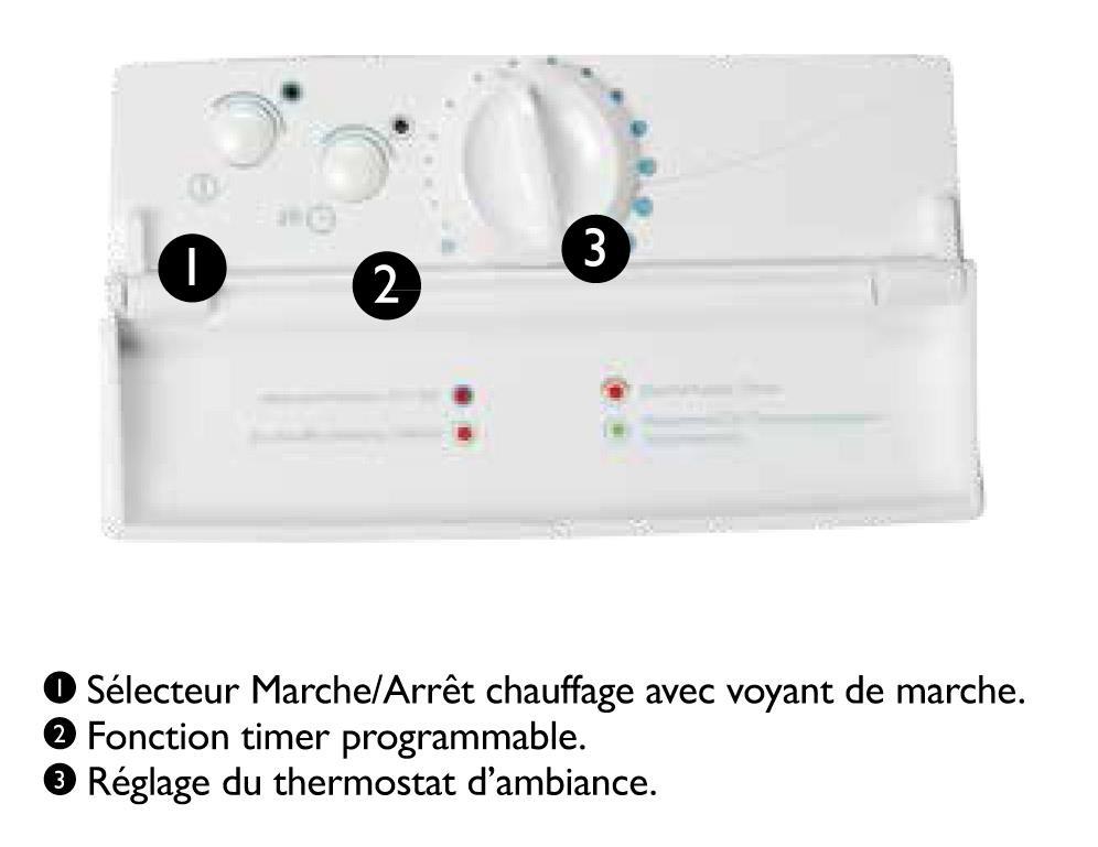 Oleron 2 s che serviette fluide caloporteur pour un meilleur confort - Thermostat pour seche serviette ...