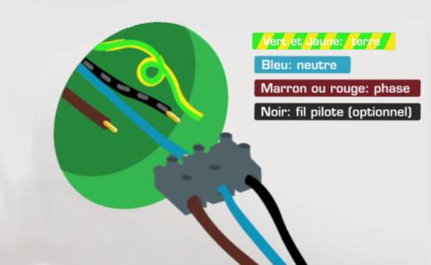 raccordement radiateur électrique