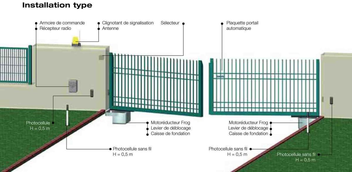Radiateur Electrique Acova Vertical Aulnay Sous Bois 2223