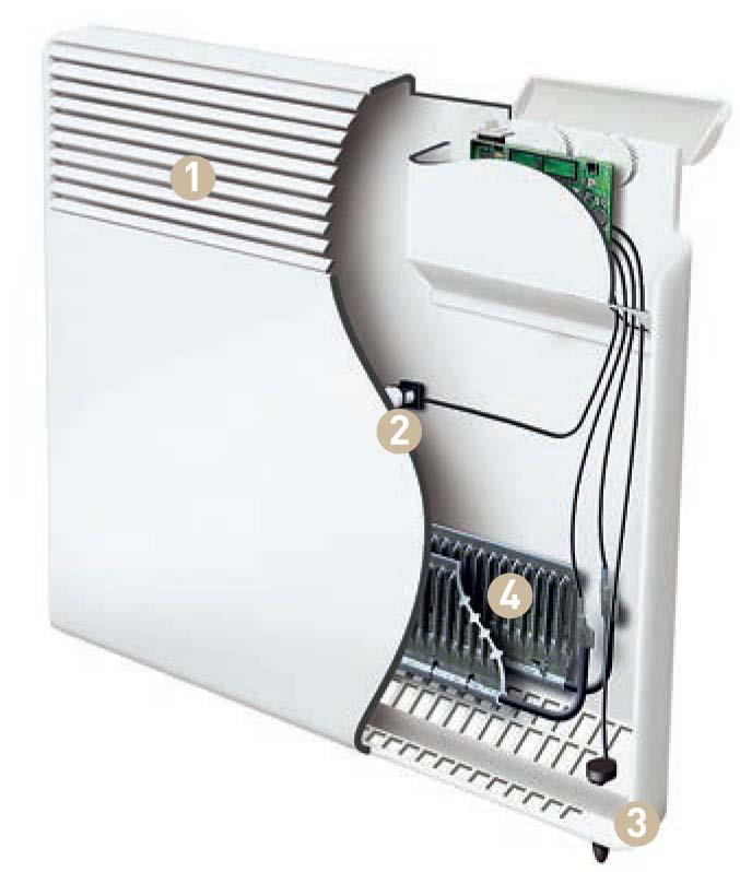 variation prog haut bl 500w 423011 thermor convecteurs. Black Bedroom Furniture Sets. Home Design Ideas