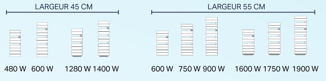 Seche serviettes soufflant electrique moorea 1280w air lec largeur 45cm a69 - Dimension seche serviette ...
